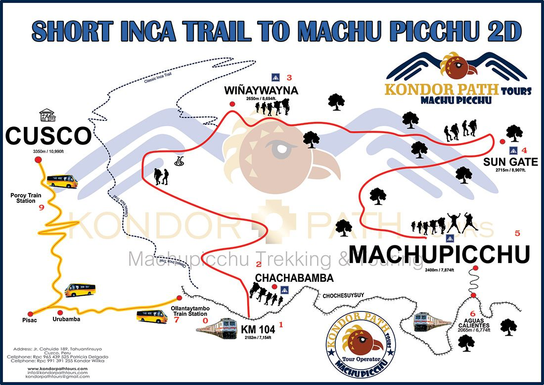 How to Hike Peru's Machu Picchu in One Day Machu Picchu Trail Map on inca trail map, cusco peru map, sedona trail map, bariloche trail map, mount everest trail map, urubamba river map, los angeles trail map, cusco area map, yellowstone national park trail map, sacred valley peru map, vilcabamba ecuador map, salkantay trail map, grand canyon national park trail map, santa barbara trail map, sugarloaf mountain trail map, las vegas trail map, incan ruins map, san juan trail map, peru landmarks map, highlands map,